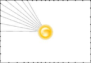 image les rayons du soleil