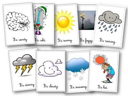 """Résultat de recherche d'images pour """"anglais ce1 météo"""""""