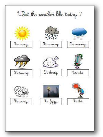 leçon météo anglais