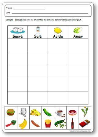 Les 5 sens en maternelle - Le gout du jour moulins ...