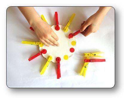Un atelier pince à linge en maternelle réaliser des algorithmes, atelier pinces à linge