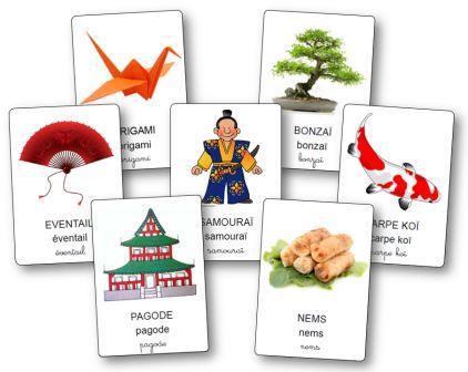 Imagier de l Asie à imprimer, imagier Chine et Japon, imagier asie