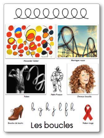 Affichage graphisme Boucles