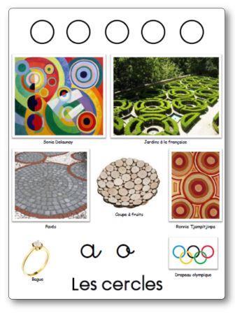 Affichage graphisme Cercles
