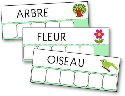 Atelier des mots du printemps, mots printemps