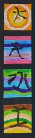 Initiation à la calligraphie : les quatre éléments fondamentaux