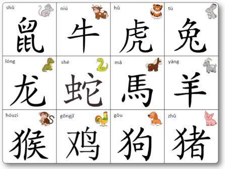 Jeu de mémory des signes astrologiques chinois caractères, jeu de mémory signes astrologiques des animaux