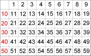 Bandes Et Tableaux Numeriques A Imprimer Bandes Numeriques