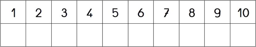 Bande numérique 1 à 10 + cases blanches