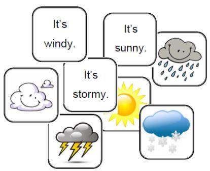 Jeu de mémory météo anglais