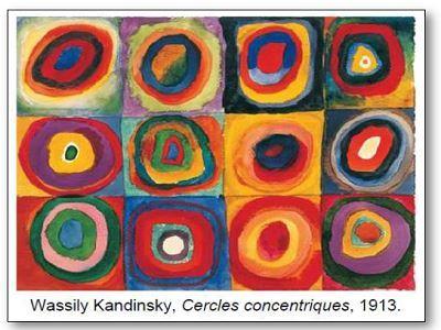 Vasssily Kandinsky Cercles concentriques