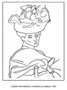 Coloriage Henri Matisse La femme au chapeau