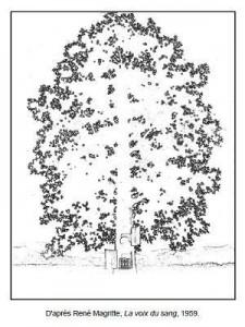Coloriage René Magritte La voix du sang