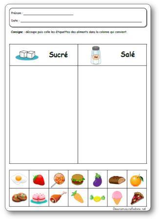 Les 5 Sens Le Goût En Maternelle Projet Activités Et Jeux Sur Le Goût