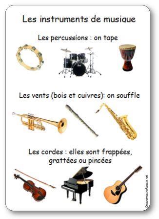 Les familles d instruments de musique maternelle, Les familles d instruments de musique affichage maternelle à imprimer