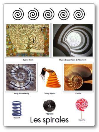 Affichage graphisme Spirales