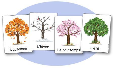 Affiches des 4 saisons en maternelle écriture script
