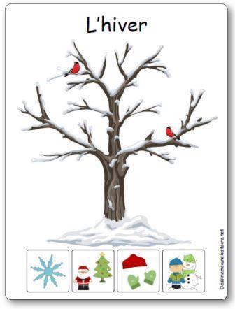 Les 4 saisons en maternelle affichage Hiver