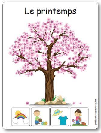 Les 4 saisons en maternelle affichage Printemps