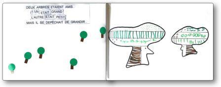 Les deux arbres Exploitation maternelle