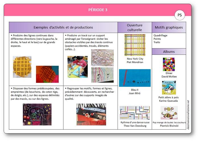 Progressions pour le graphisme en PS : Période 3