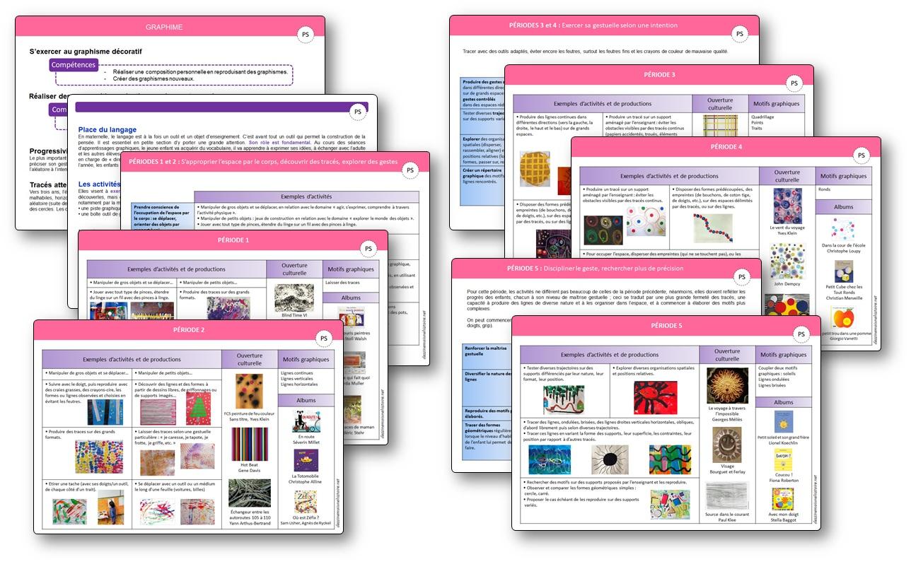 Progressions/Programmation pour le graphisme en Petite Section