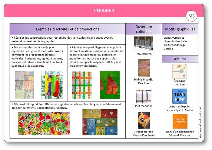 Programmation graphisme en moyenne section de maternelle