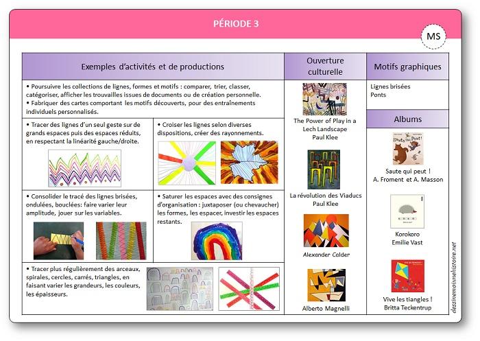 Graphisme en MS, progressions conformes aux nouveaux programmes de 2015