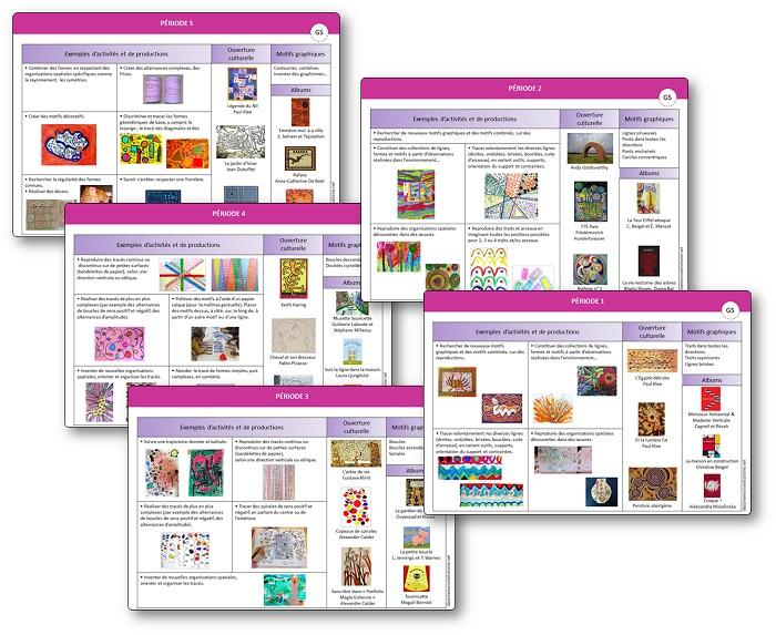 Progression graphisme GS, programmation GS Graphisme gratuit à imprimer