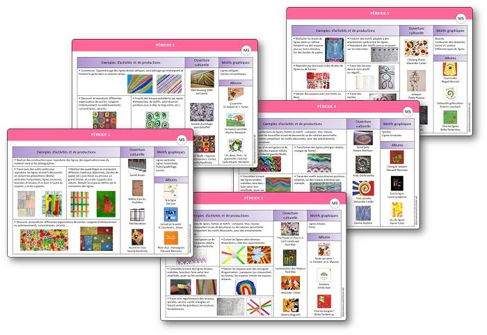 Progressions/Programmation pour le graphisme en Moyenne Section, progression graphisme MS
