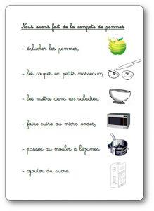 Activités Sur Les Pommes En Maternelle Pomme Maternelle