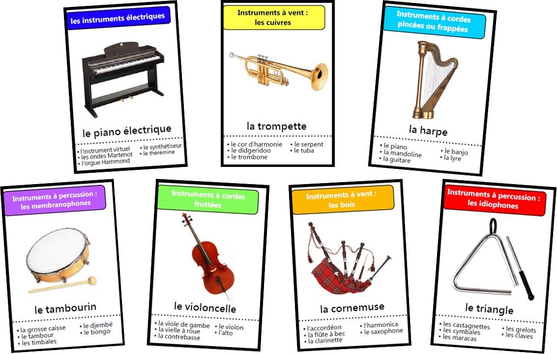 Famous Jeu des sept familles des instruments de musique - 7 familles des  GT08