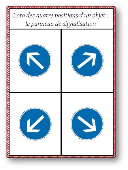 Loto des quatre positions d'un objet : le panneau de signalisation