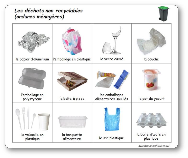 Le jeu du tri sélectif, les déchets non recyclables à jeter dans la poubelle d'ordures ménagères