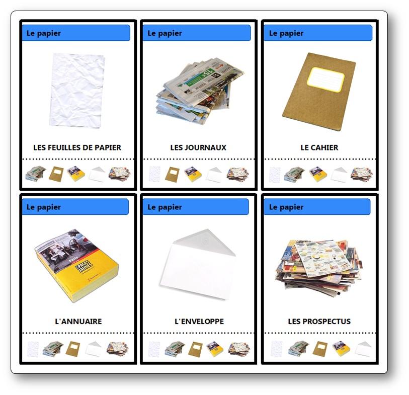 Jeu des 7 familles du recyclage : le papier, jeu des 7 familles recyclage