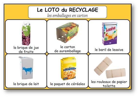 Le loto du recyclage des déchets et du tri sélectif, un jeu pour initier les enfants à la protection de l'environnement et de la nature